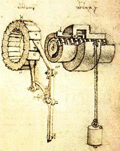 Приводы храпового механизма